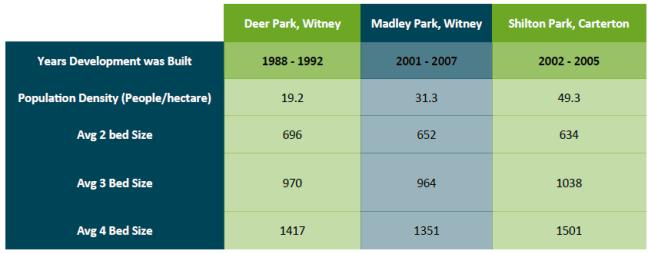 Madly vs Deer